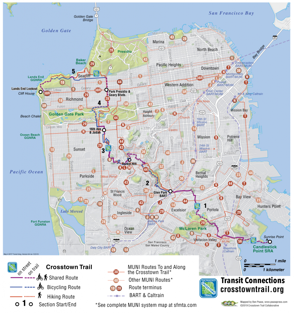 MUNI – SF Crosstown Trail